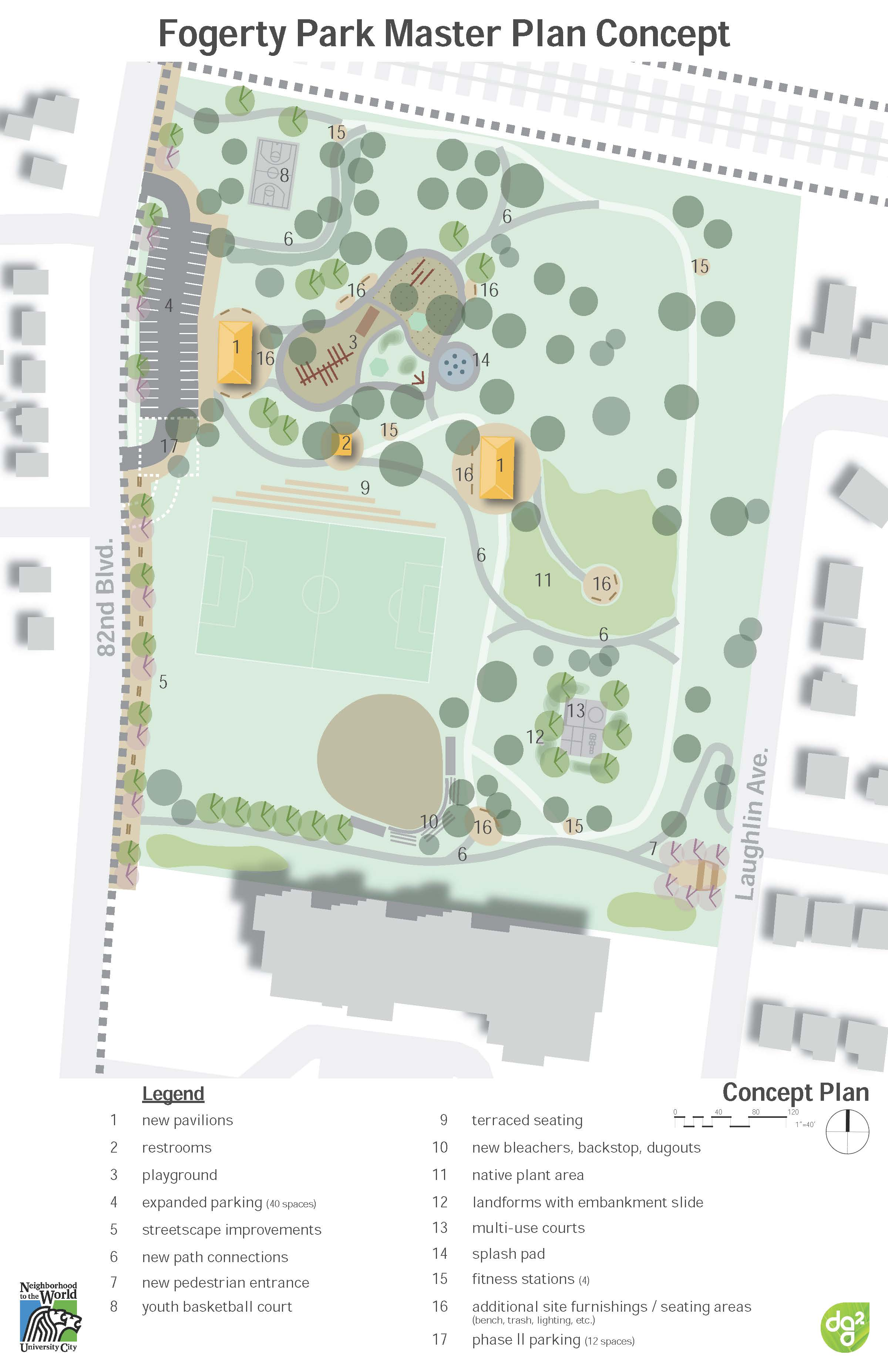 150716_Fogerty Park Final Master Plan Concept.jpg